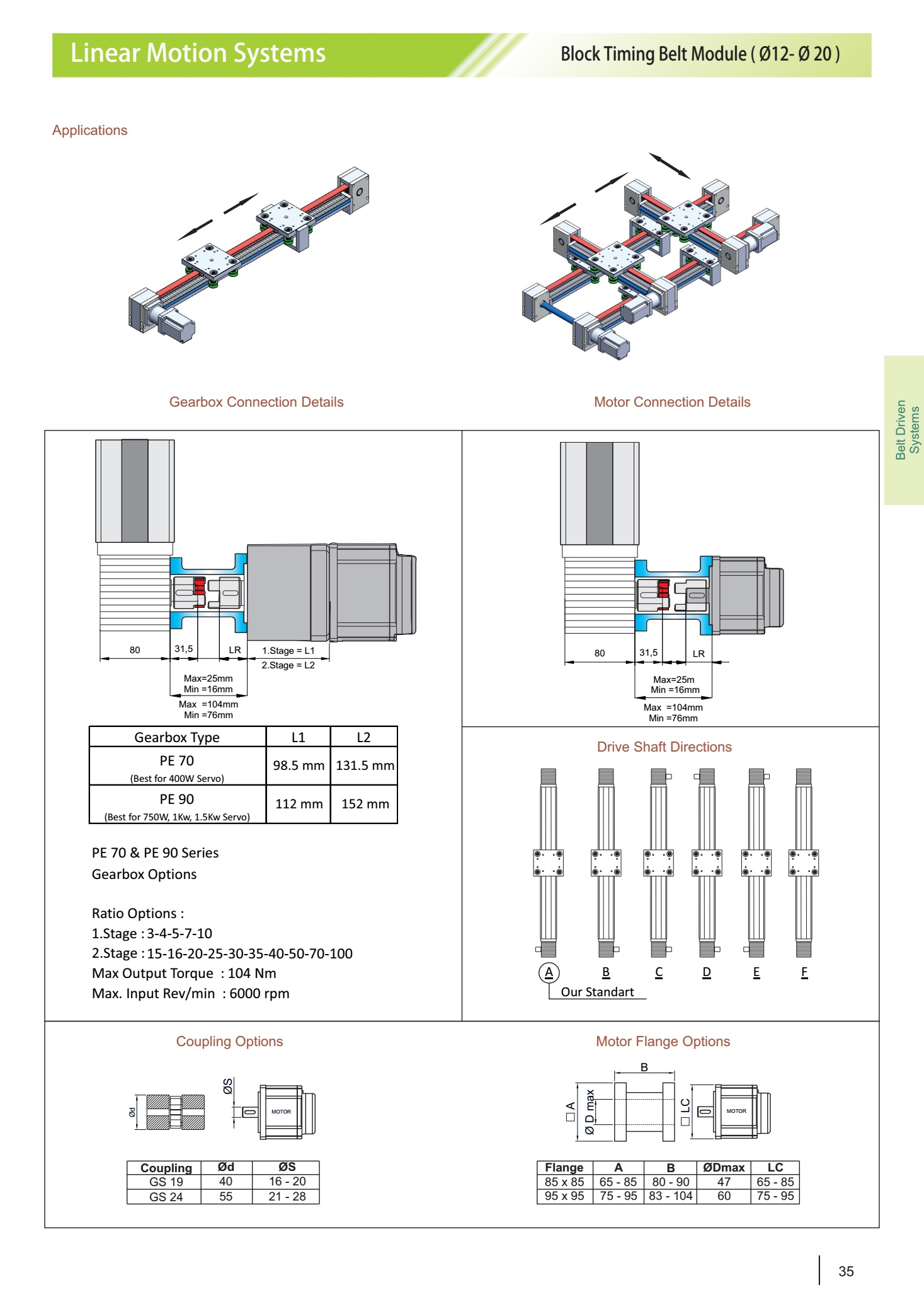 Linear Motion Systems Block Timing Belt Module 12 20 Mm Elega Diagram System 3